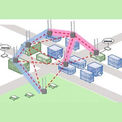 Wi-Fi Mesh network